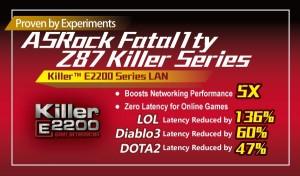 Asus Z87 Killer
