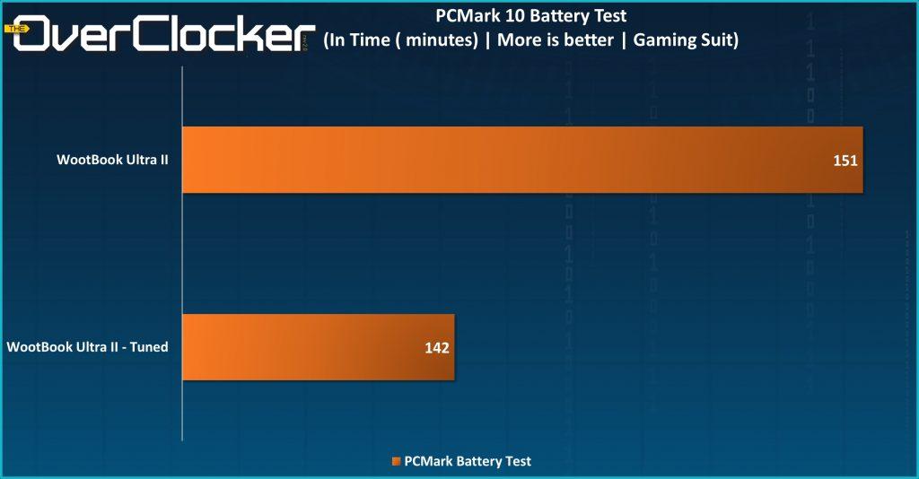WootBook Ultra II Battery