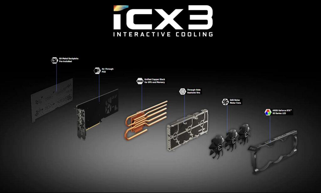 EVGA GeForce RTXᐪᔿ 3060 Ti ICX3