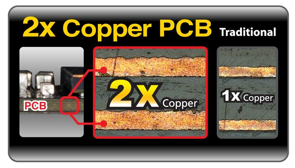 M30 Series SSD 2x Copper